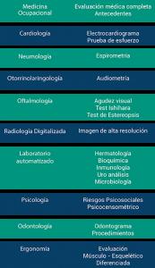 medicina, evaluaciones